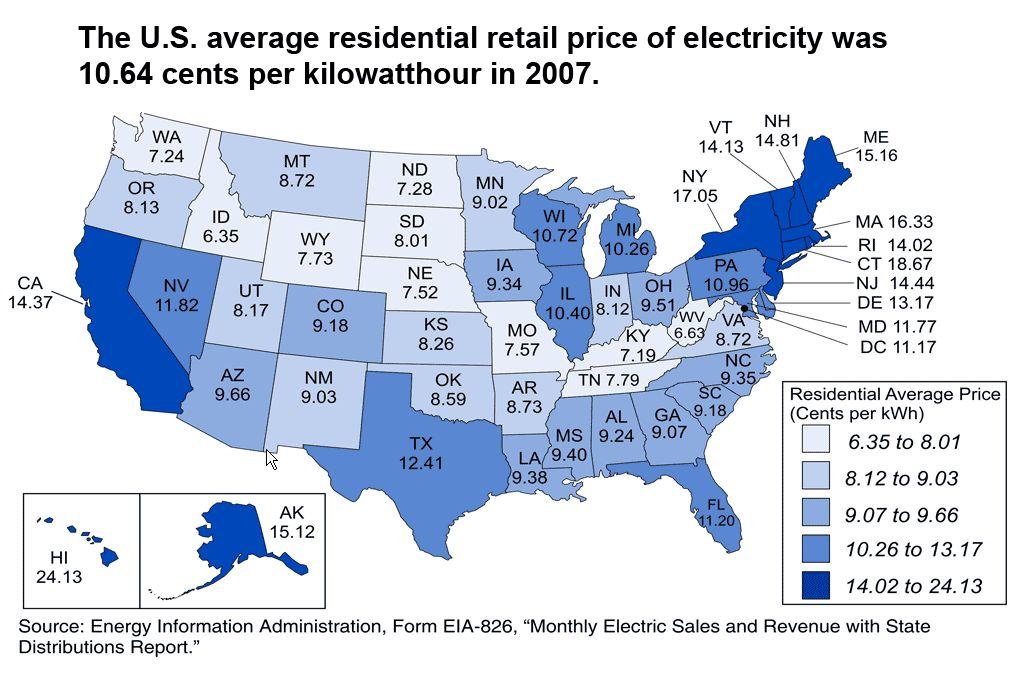 Gas And Electricity Cost Per Month Photos